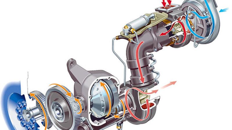 Cómo funciona el turbocompresor
